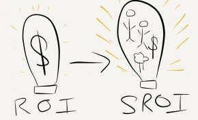 Как измерить социально-экономическую эффективность инвестиций