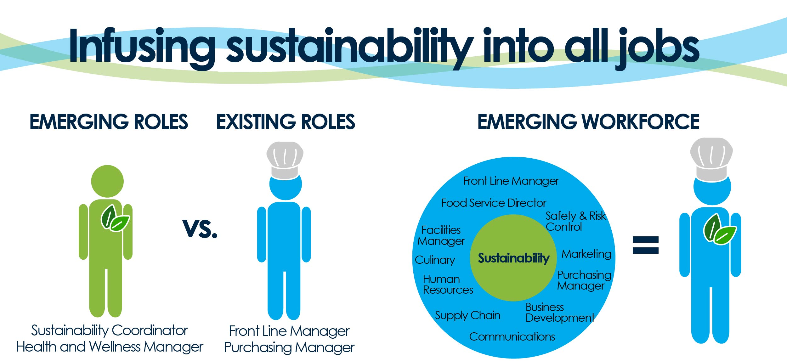 Sustainability jobs