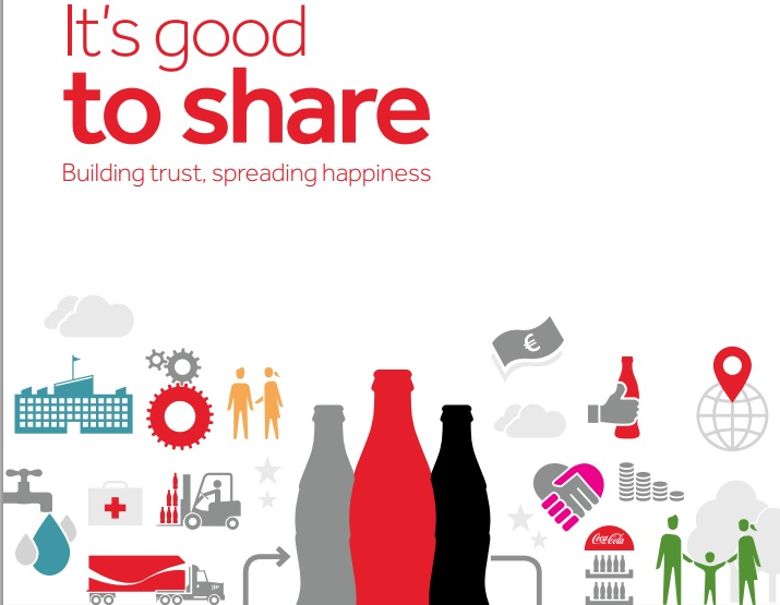 Отчет-Кока-Колы