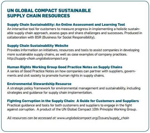Создание и управление устойчивой цепочки поставок