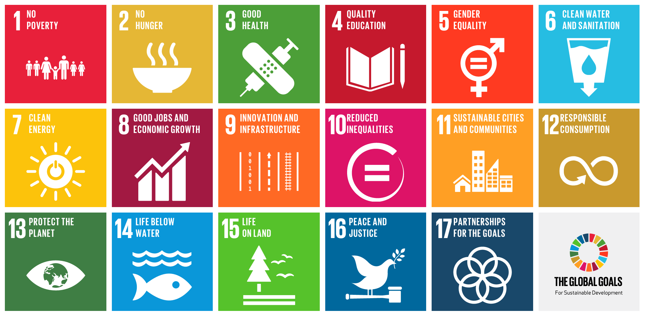 three similarities between economic growth and sustainable development Dimensions of sustainable development: economic growth, environmental quality,  each of these three dimensions is summarized in appendix 81 although the.