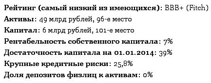 Креди Агриколь Киб