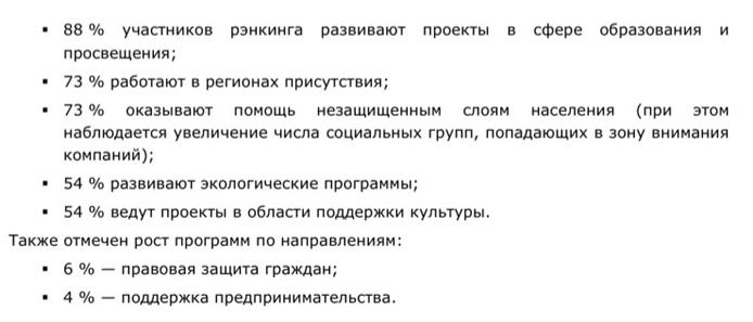 основные направления корпоративного волонтерства в России