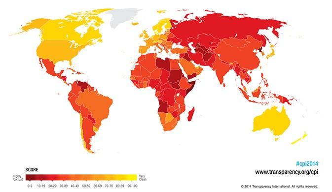 Механизмы выявления рисков коррупции