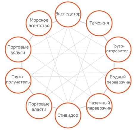 АО «ПЛАСКЕ»: Практический опыт по противодействию коррупции в Украине