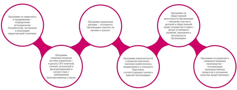 АО «ПЛАСКЕ»: Успех внедрения новых инструментов управления