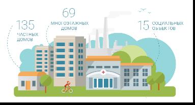 АКХЗ восстанавливает Авдеевку. В 2015 году было инвестировано 18 млн грн