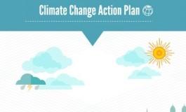 Всемирный банк принимает новый план действий в области изменения климата