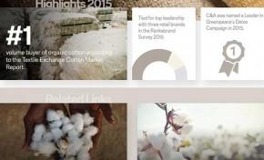 C&A опубликовала отчет о глобальном устойчивом развитии