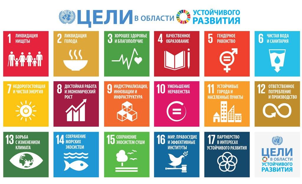 17 глобальных целей устойчивого развития