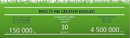 Группа Метинвест направит 4,5 млн грн на обустройство придомовых территорий Кривого Рога