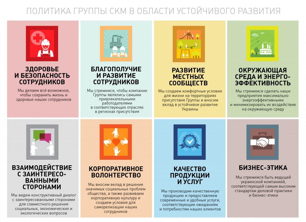 Наталья Гнилицкая: «Наши ориентиры в КСО»