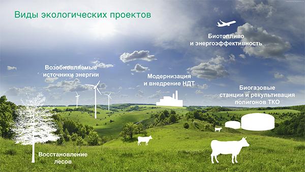 Блокчейн-революция в экологии