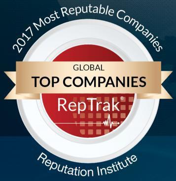 Ferrero заняла первое место среди продовольственных компаний в мировом рейтинге 100 компаний с лучшей репутацией