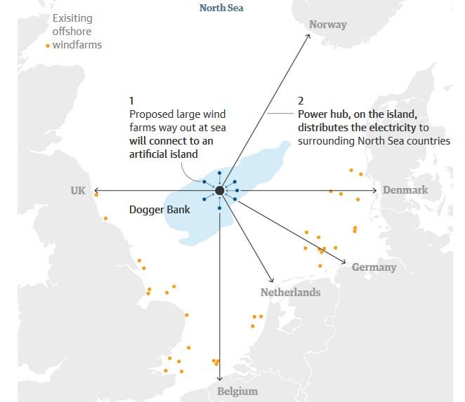 Искусственный остров с мощнейшими ветропарками планирует построить Голландия в Северном море