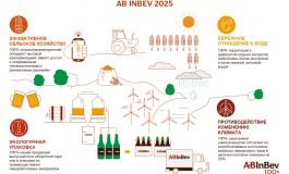 AB InBev представила глобальные цели до 2025 года и запустила 100+ Sustainability Accelerator для поиска локальных решений международных проблем