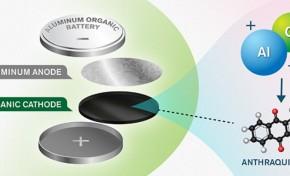Ученые создали новые алюминиевые батареи для хранения возобновляемой энергии