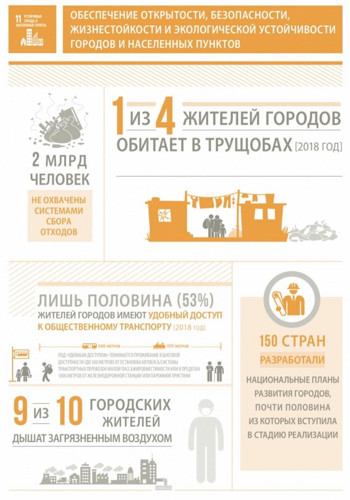 zur-infografika6
